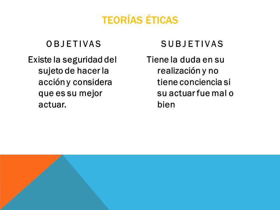 Teorías éticas OBJETIVAS SUBJETIVAS