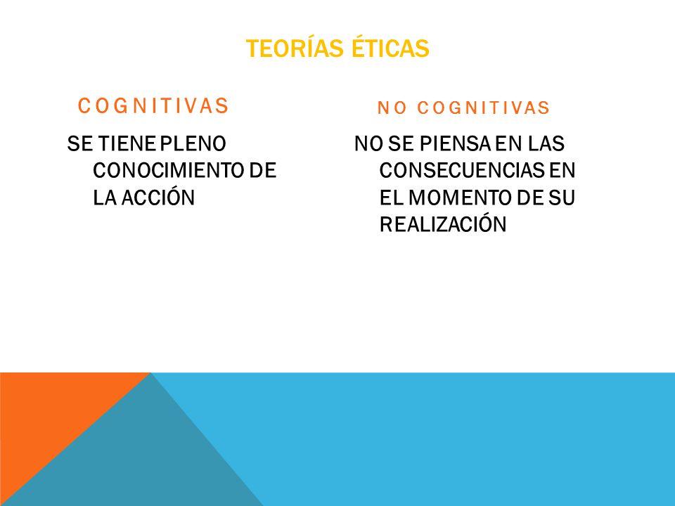 Teorías éticas Cognitivas SE TIENE PLENO CONOCIMIENTO DE LA ACCIÓN