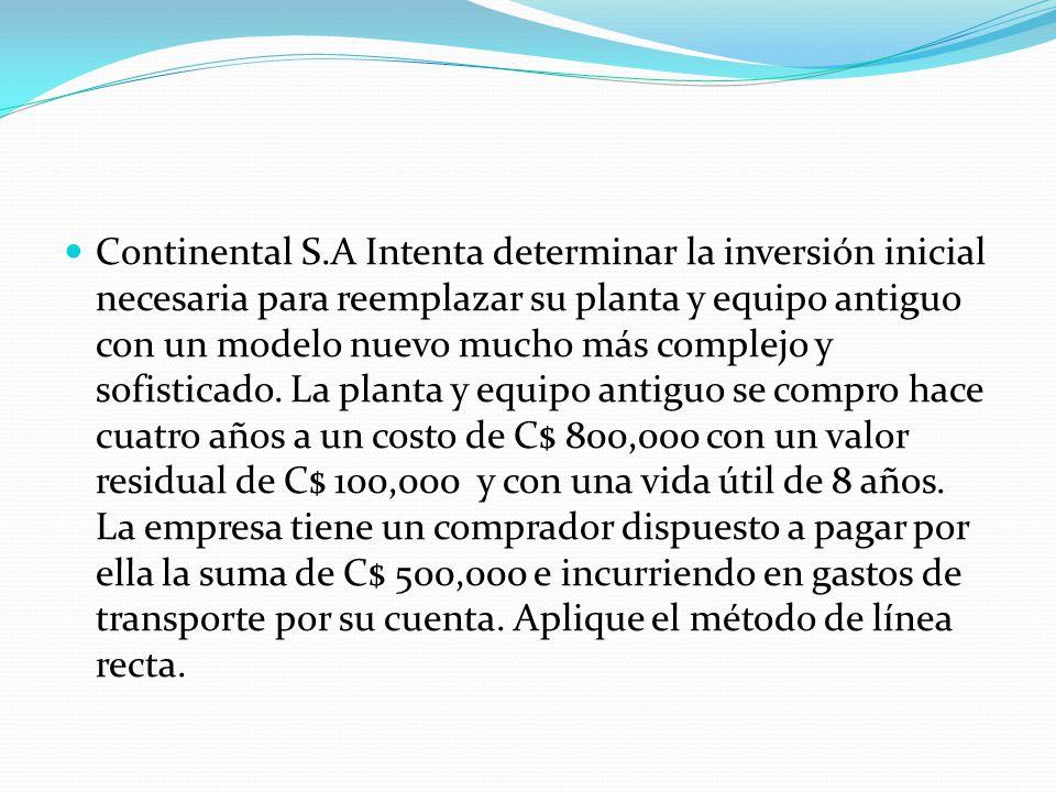 Continental S.A Intenta determinar la inversión inicial necesaria para reemplazar su planta y equipo antiguo con un modelo nuevo mucho más complejo y sofisticado.