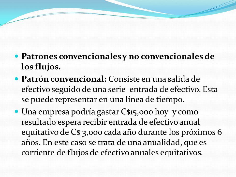 Patrones convencionales y no convencionales de los flujos.