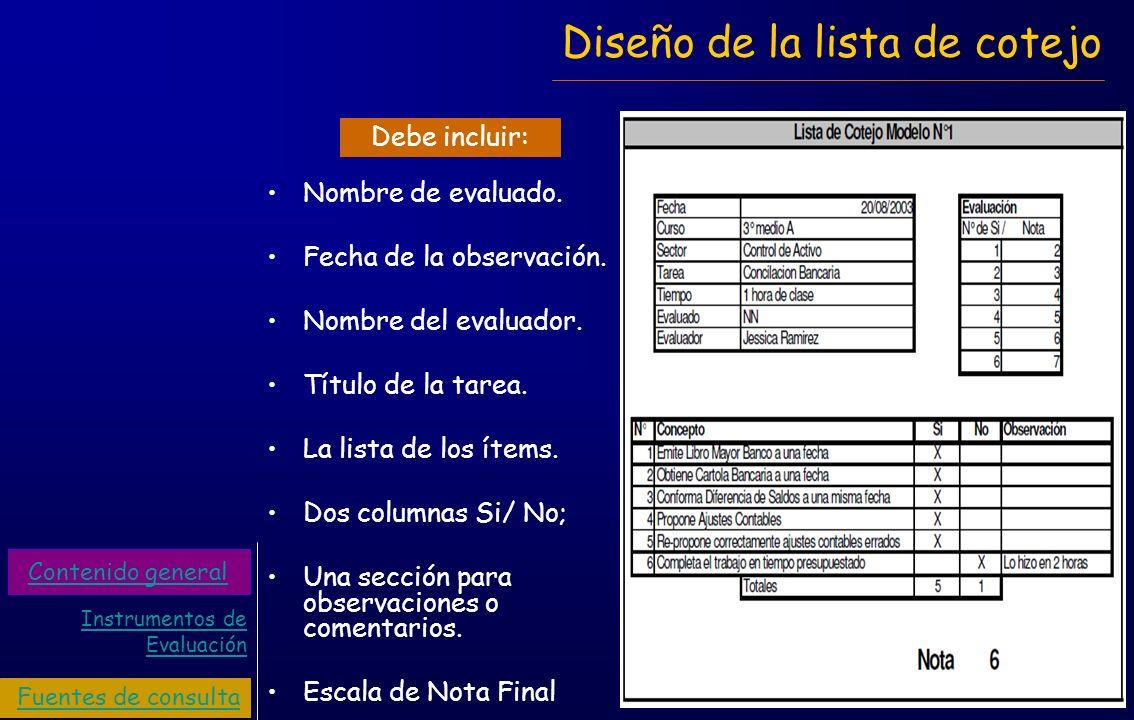 Diseño de la lista de cotejo