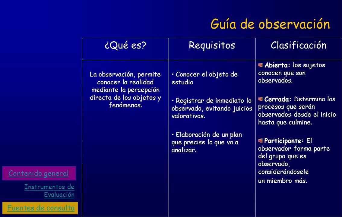 Guía de observación ¿Qué es Requisitos Clasificación