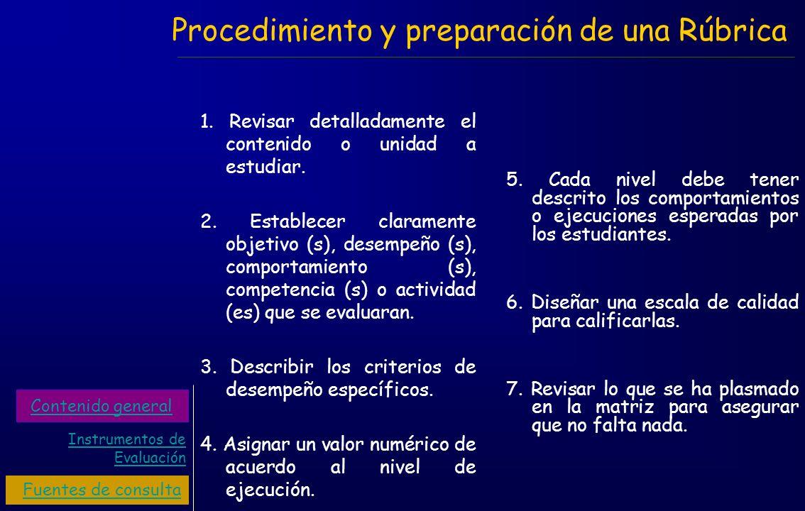 Procedimiento y preparación de una Rúbrica