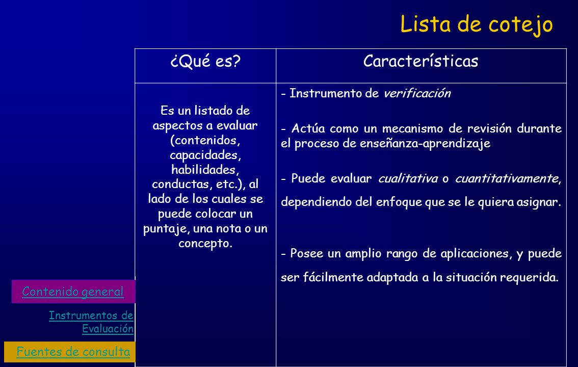 Lista de cotejo ¿Qué es Características - Instrumento de verificación