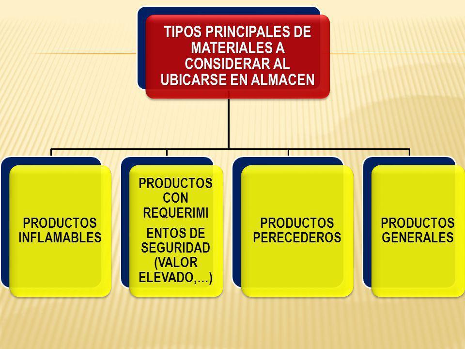 TIPOS PRINCIPALES DE MATERIALES A CONSIDERAR AL UBICARSE EN ALMACEN