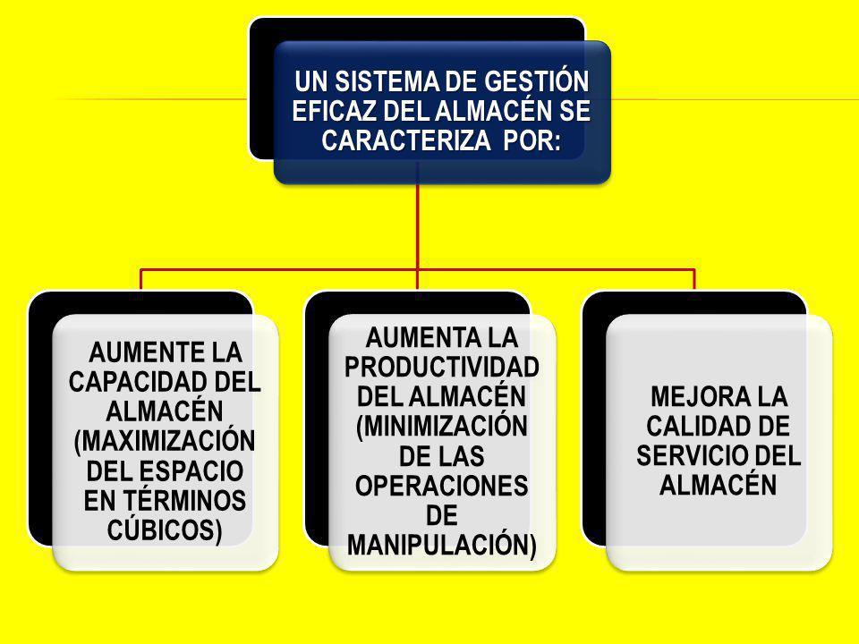 UN SISTEMA DE GESTIÓN EFICAZ DEL ALMACÉN SE CARACTERIZA POR: