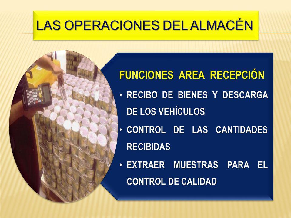 LAS OPERACIONES DEL ALMACÉN Las operaciones del almacén