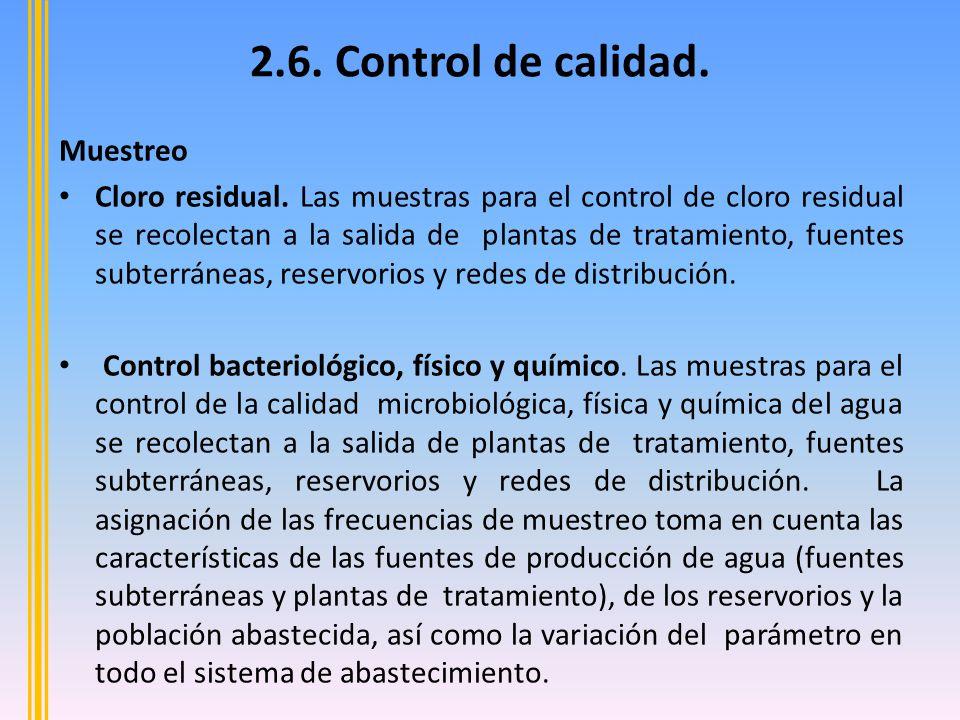 2.6. Control de calidad. Muestreo