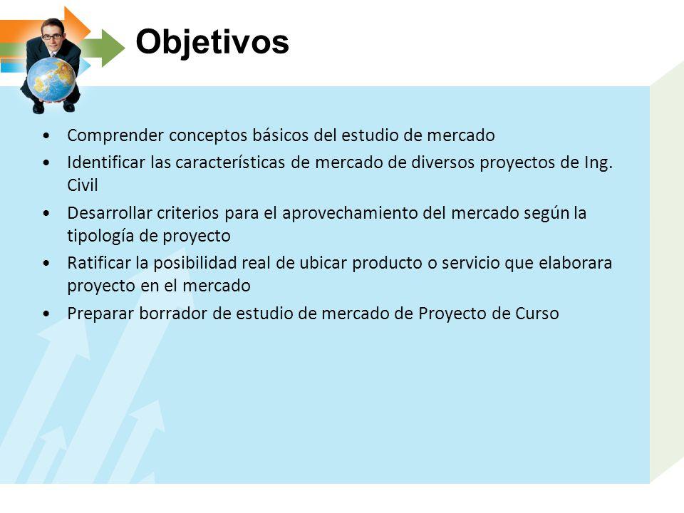 Objetivos Comprender conceptos básicos del estudio de mercado
