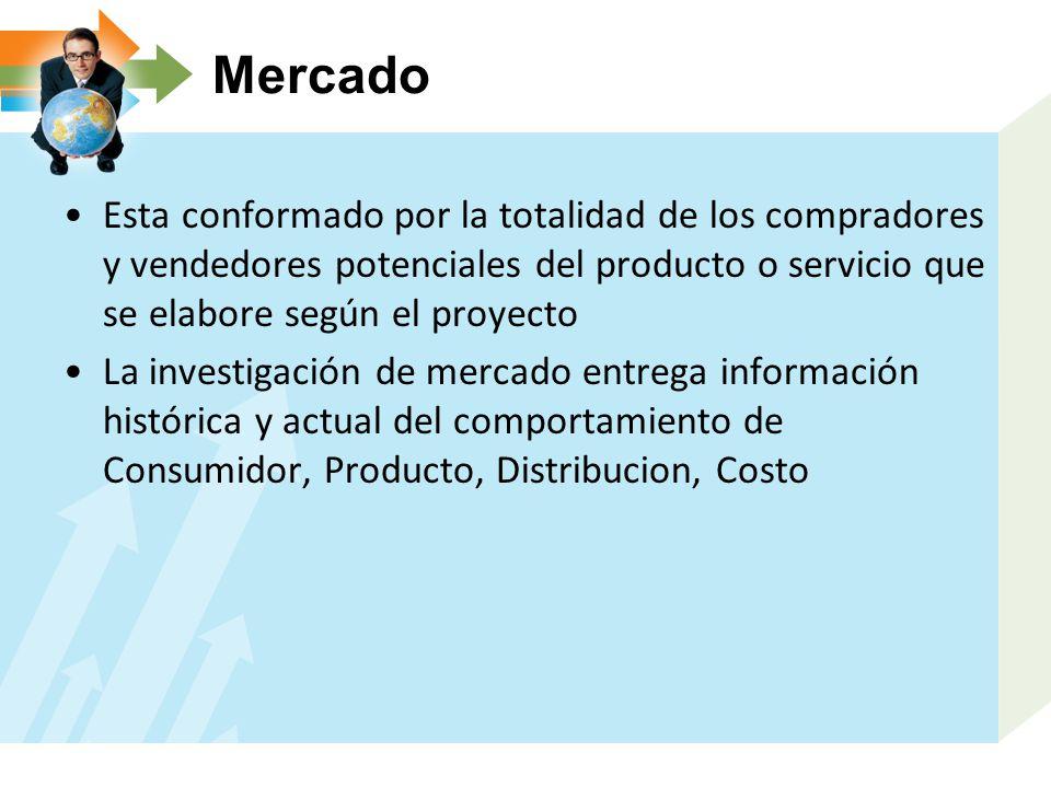 Mercado Esta conformado por la totalidad de los compradores y vendedores potenciales del producto o servicio que se elabore según el proyecto.