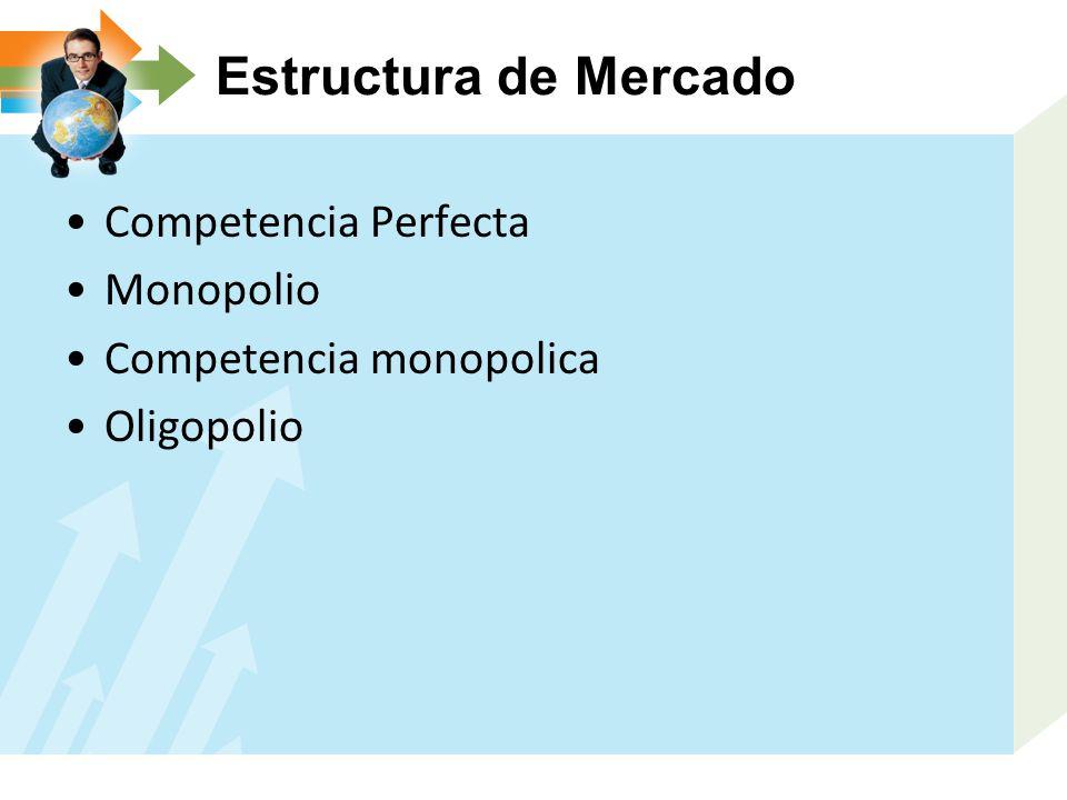 Estructura de Mercado Competencia Perfecta Monopolio