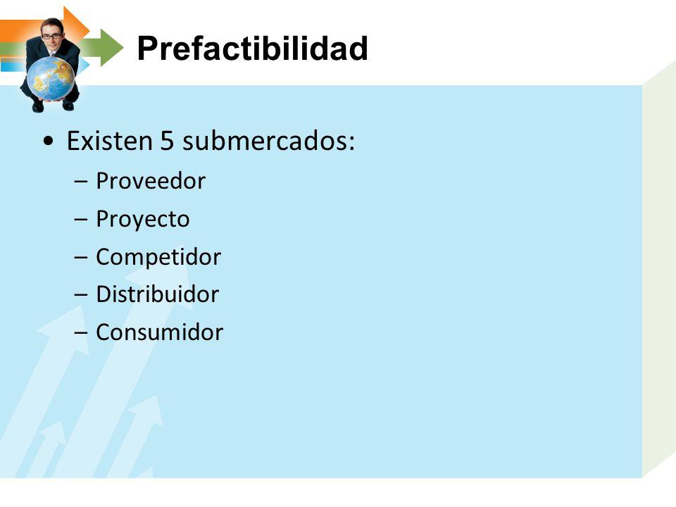 Prefactibilidad Existen 5 submercados: Proveedor Proyecto Competidor