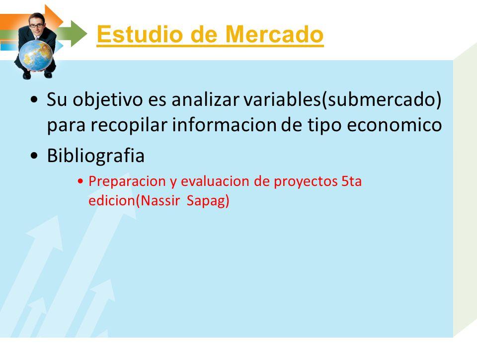 Estudio de Mercado Su objetivo es analizar variables(submercado) para recopilar informacion de tipo economico.