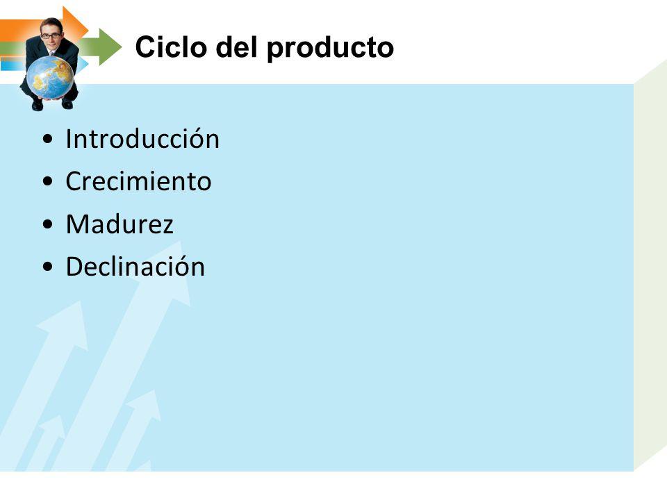Ciclo del producto Introducción Crecimiento Madurez Declinación