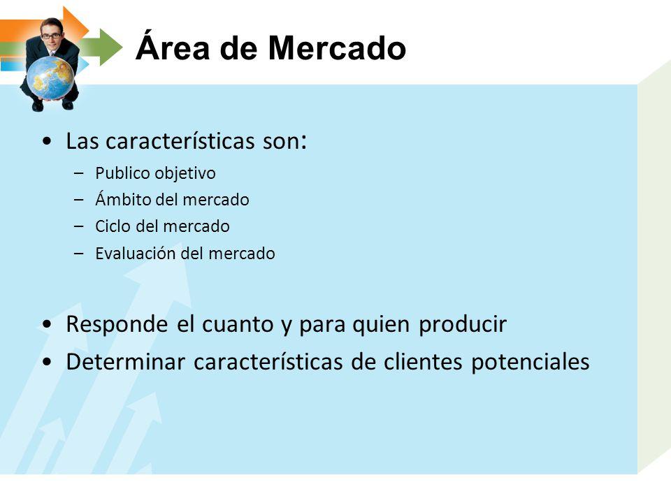 Área de Mercado Las características son:
