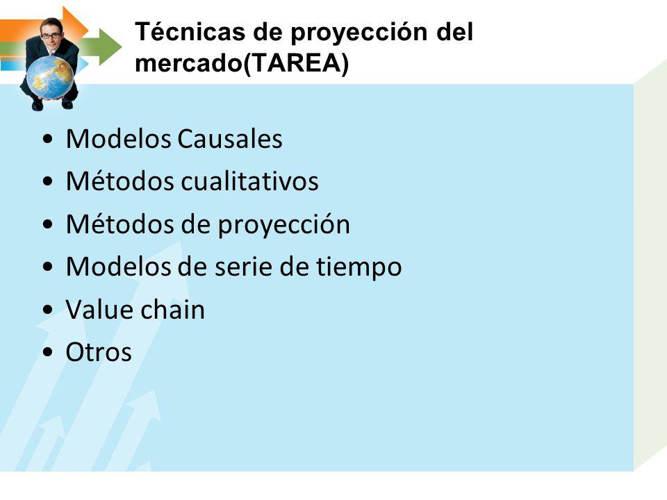 Técnicas de proyección del mercado(TAREA)