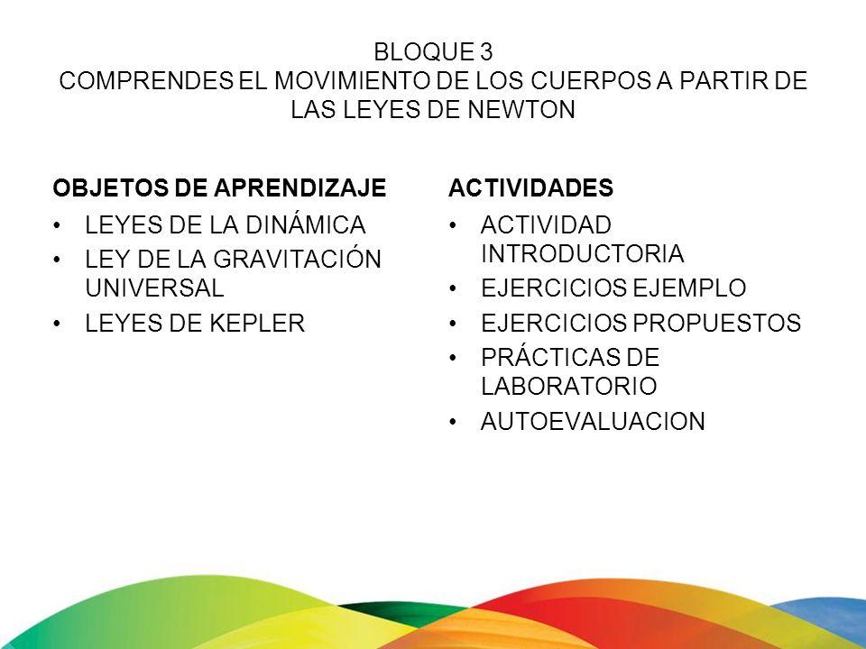 BLOQUE 3 COMPRENDES EL MOVIMIENTO DE LOS CUERPOS A PARTIR DE LAS LEYES DE NEWTON