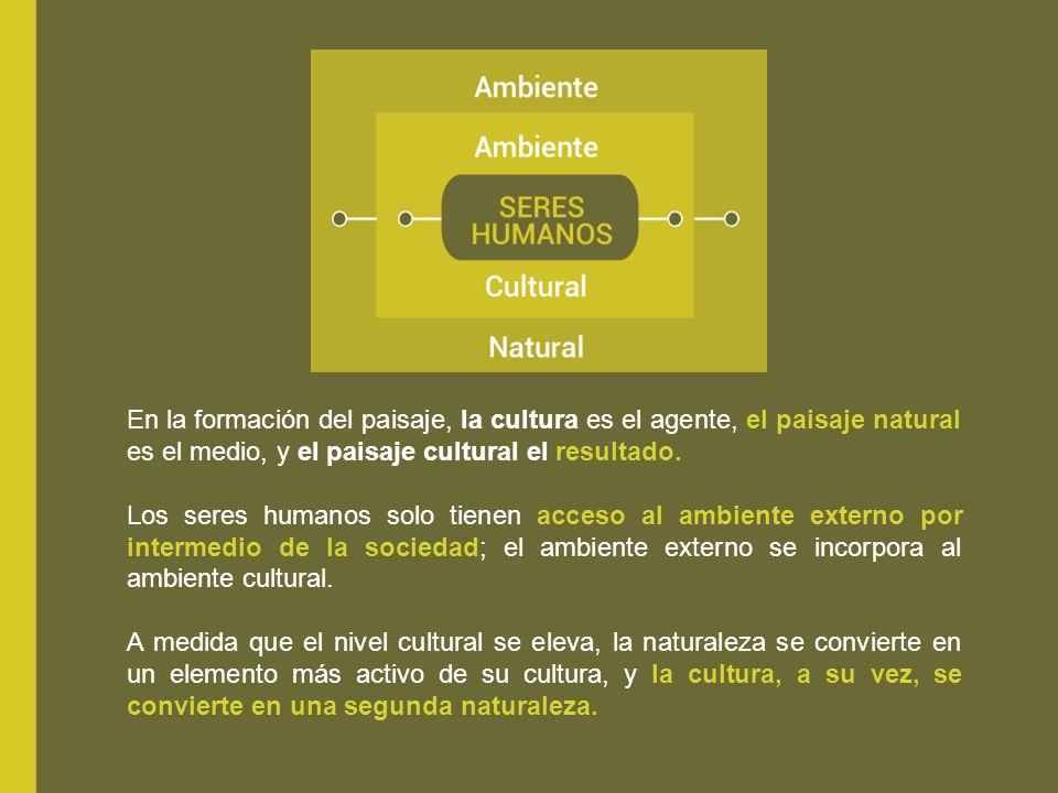En la formación del paisaje, la cultura es el agente, el paisaje natural es el medio, y el paisaje cultural el resultado.
