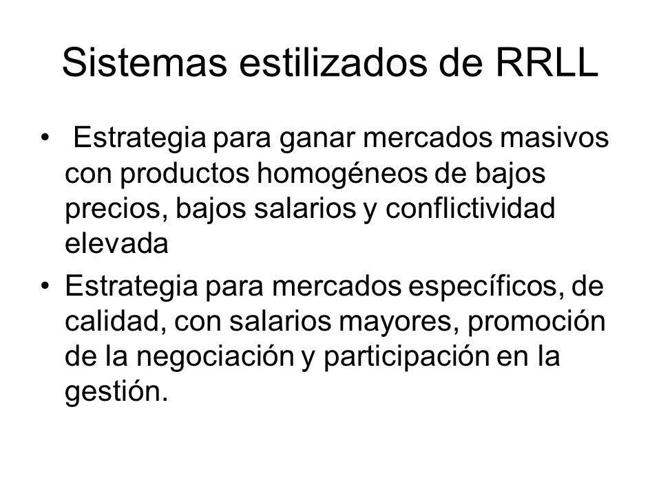 Sistemas estilizados de RRLL