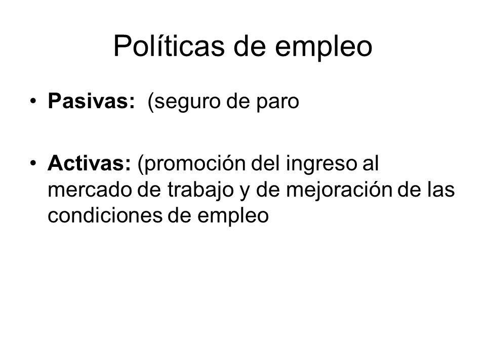 Políticas de empleo Pasivas: (seguro de paro