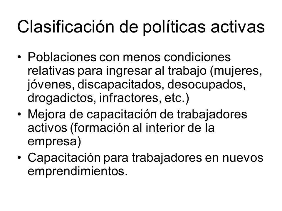 Clasificación de políticas activas