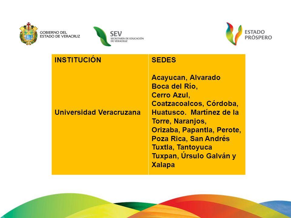 INSTITUCIÓN Universidad Veracruzana. SEDES. Acayucan, Alvarado. Boca del Río, Cerro Azul,