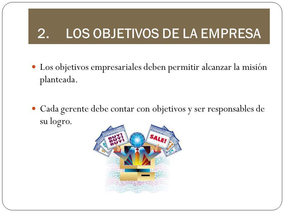 2. LOS OBJETIVOS DE LA EMPRESA