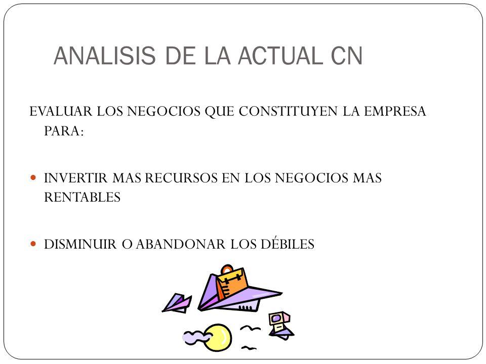 ANALISIS DE LA ACTUAL CN