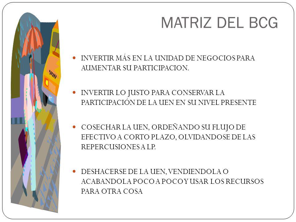 MATRIZ DEL BCG INVERTIR MÁS EN LA UNIDAD DE NEGOCIOS PARA AUMENTAR SU PARTICIPACION.