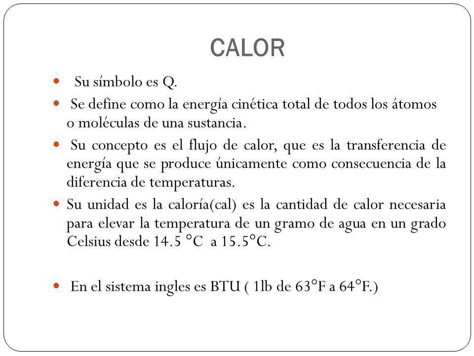 CALOR Su símbolo es Q. Se define como la energía cinética total de todos los átomos o moléculas de una sustancia.