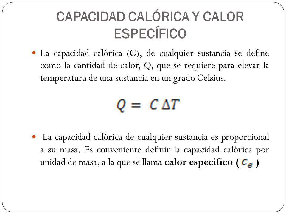 CAPACIDAD CALÓRICA Y CALOR ESPECÍFICO