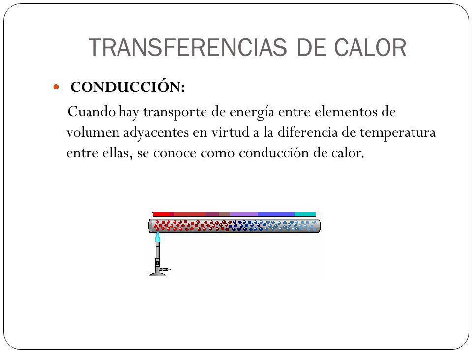 TRANSFERENCIAS DE CALOR