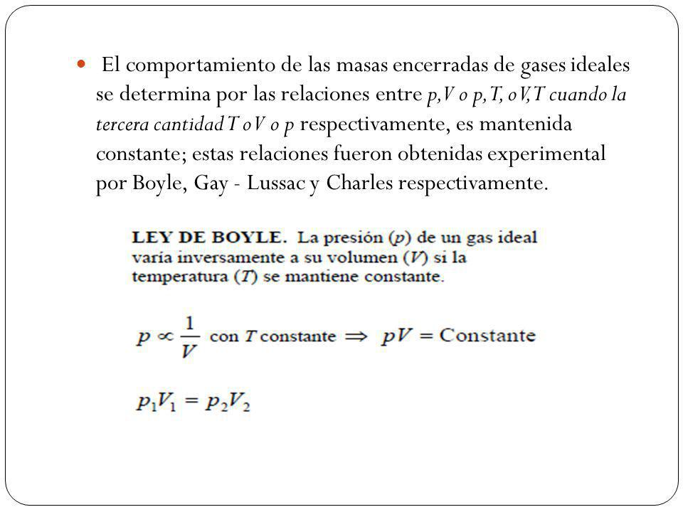 El comportamiento de las masas encerradas de gases ideales se determina por las relaciones entre p, V o p, T, o V, T cuando la tercera cantidad T o V o p respectivamente, es mantenida constante; estas relaciones fueron obtenidas experimental por Boyle, Gay - Lussac y Charles respectivamente.