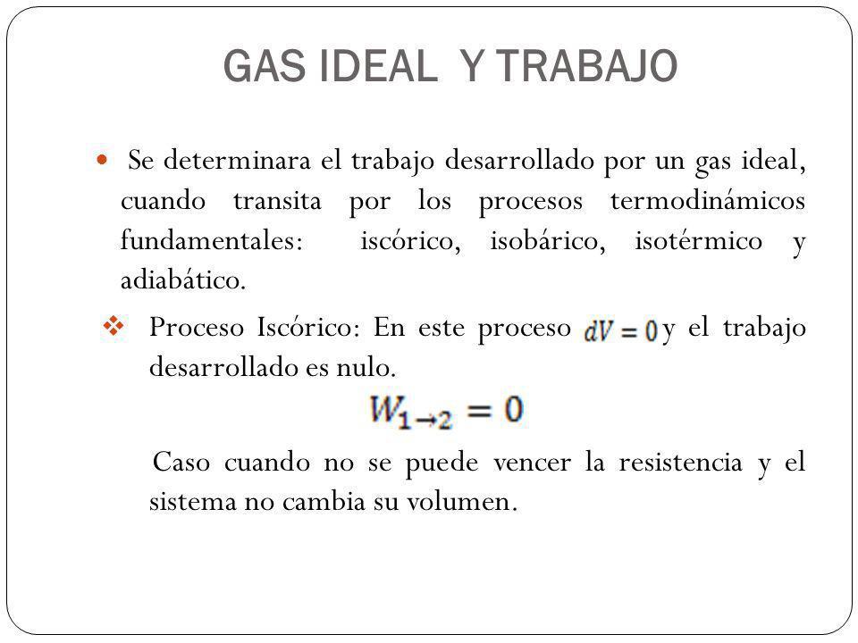 GAS IDEAL Y TRABAJO