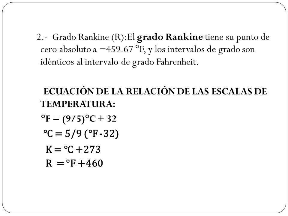 2.- Grado Rankine (R):El grado Rankine tiene su punto de cero absoluto a −459.67 °F, y los intervalos de grado son idénticos al intervalo de grado Fahrenheit.