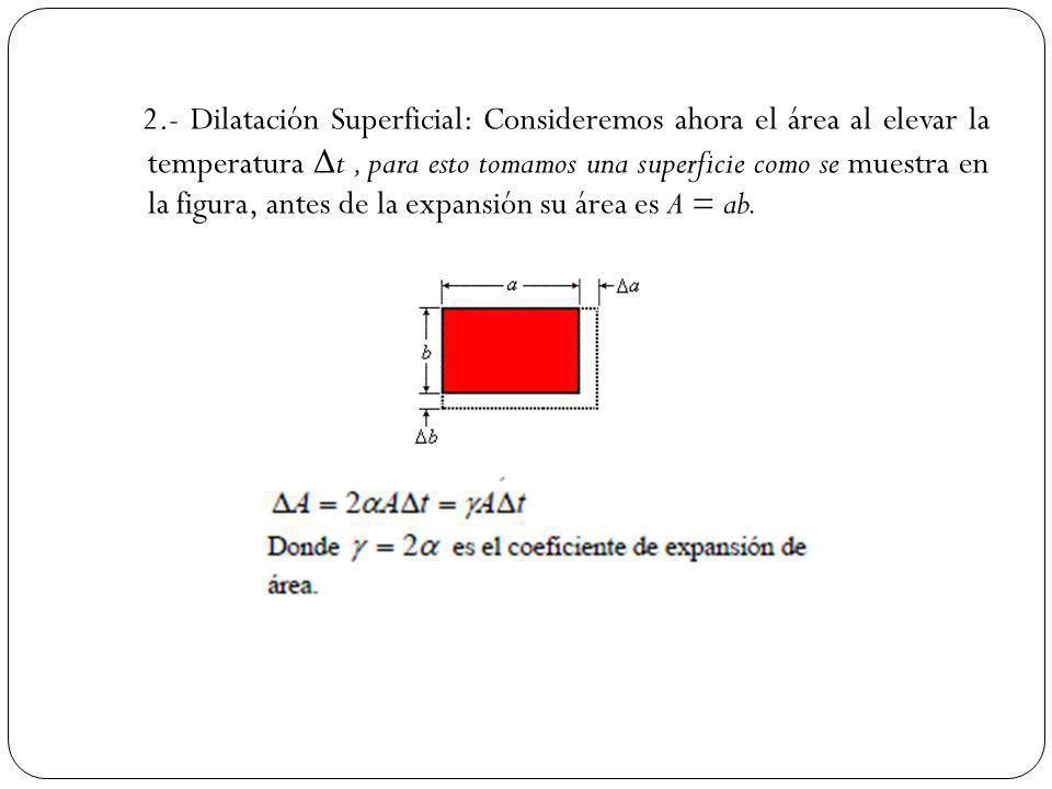 2.- Dilatación Superficial: Consideremos ahora el área al elevar la temperatura Δt , para esto tomamos una superficie como se muestra en la figura, antes de la expansión su área es A = ab.