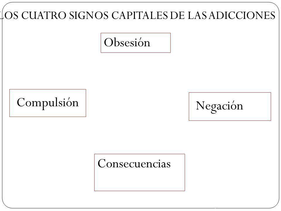 LOS CUATRO SIGNOS CAPITALES DE LAS ADICCIONES
