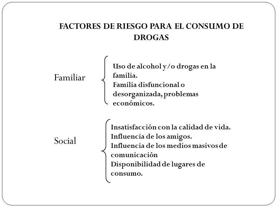 FACTORES DE RIESGO PARA EL CONSUMO DE DROGAS