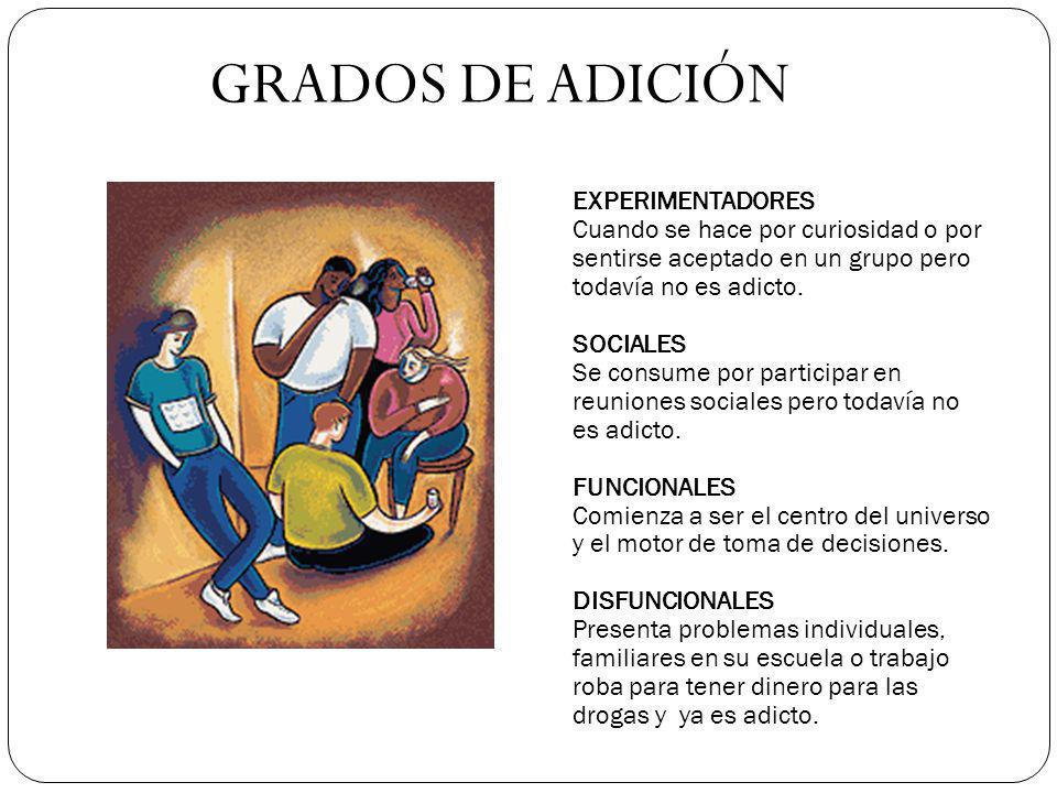 GRADOS DE ADICIÓN EXPERIMENTADORES