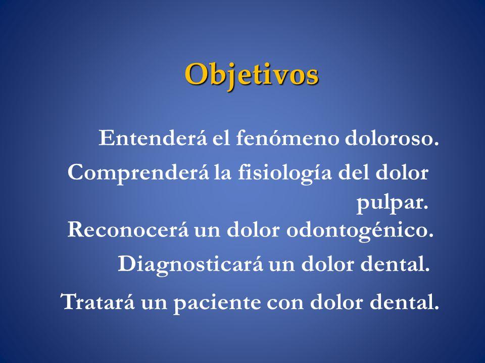 Objetivos Entenderá el fenómeno doloroso. Comprenderá la fisiología del dolor pulpar. Reconocerá un dolor odontogénico.