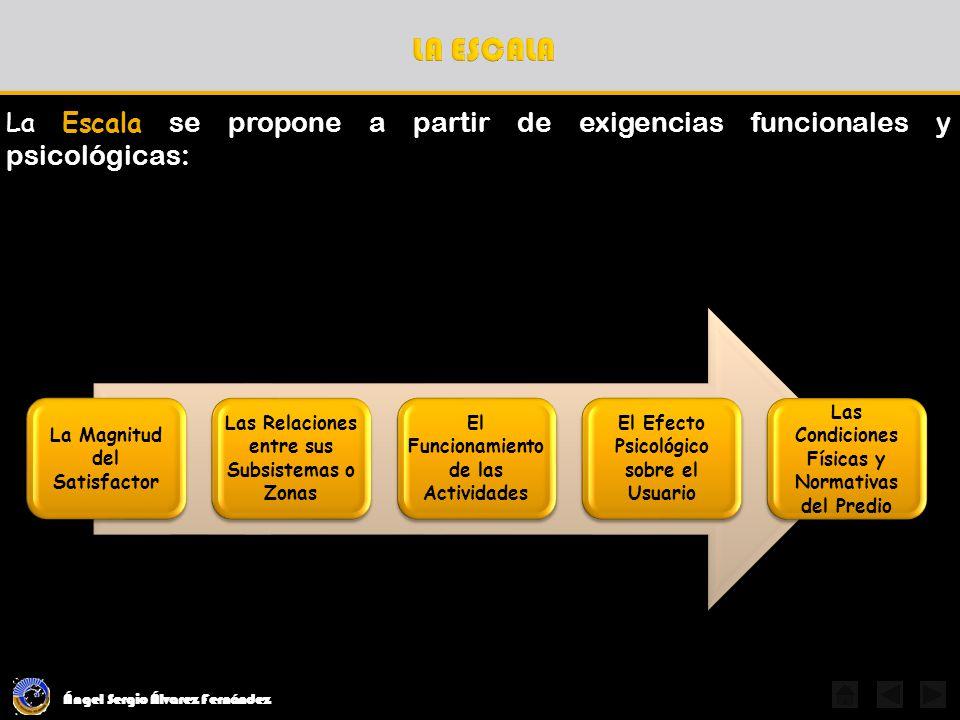 La Escala La Escala se propone a partir de exigencias funcionales y psicológicas: La Magnitud del Satisfactor.