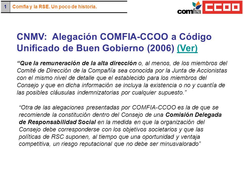 1 Comfia y la RSE. Un poco de historia. CNMV: Alegación COMFIA-CCOO a Código Unificado de Buen Gobierno (2006) (Ver)