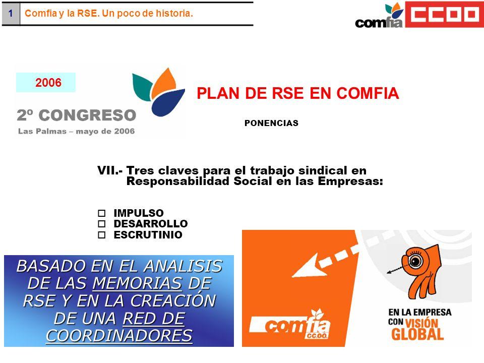 1 Comfia y la RSE. Un poco de historia. 2006. PLAN DE RSE EN COMFIA.
