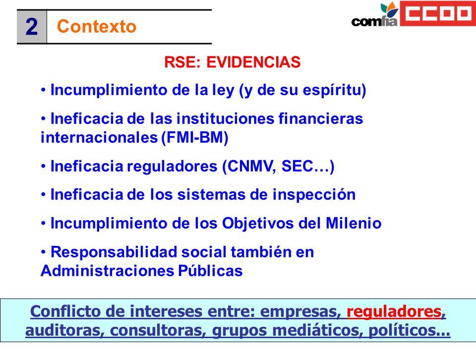 2 Contexto RSE: EVIDENCIAS Incumplimiento de la ley (y de su espíritu)