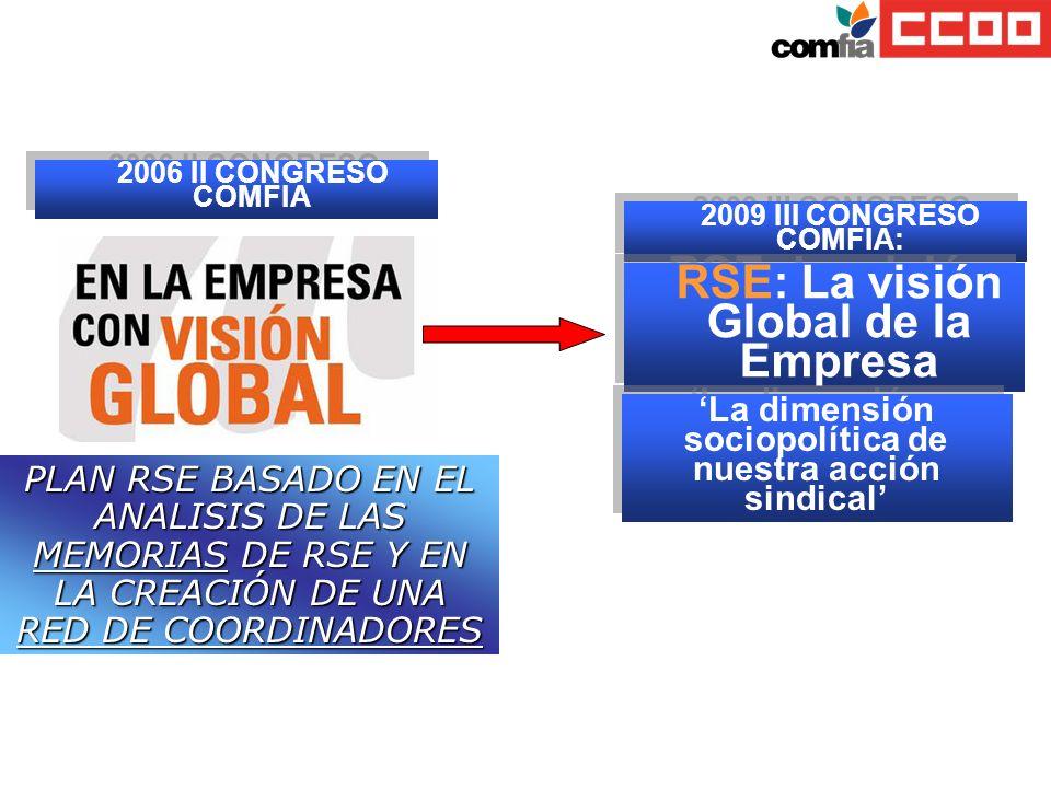 RSE: La visión Global de la Empresa