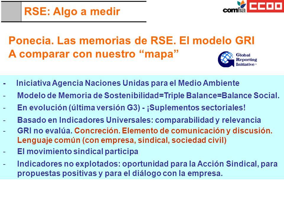 Ponecia. Las memorias de RSE. El modelo GRI
