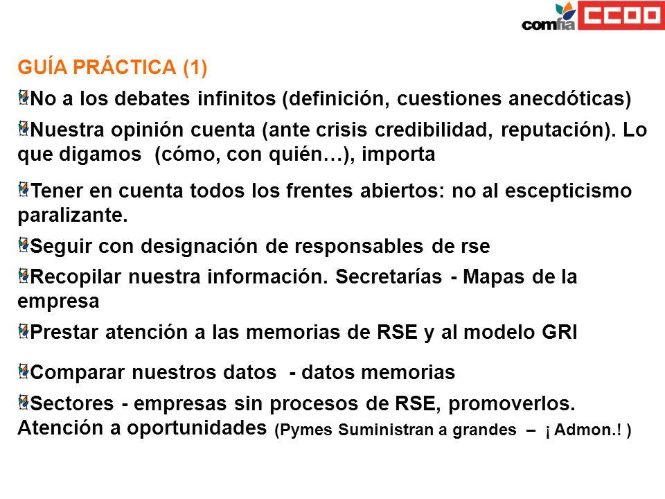 GUÍA PRÁCTICA (1) No a los debates infinitos (definición, cuestiones anecdóticas)