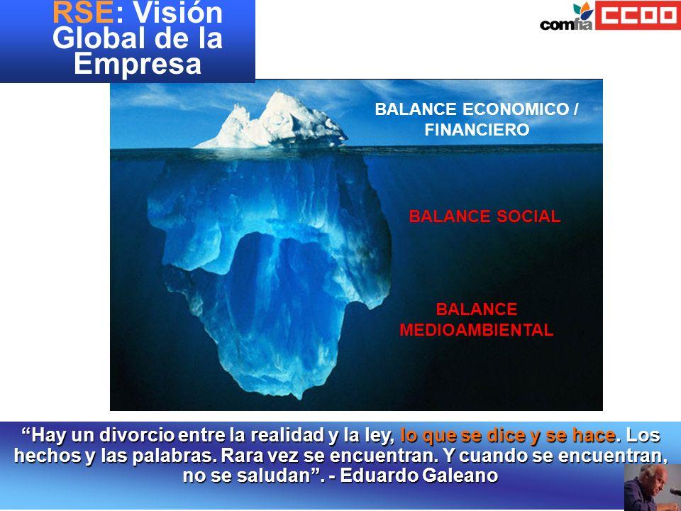RSE: Visión Global de la Empresa