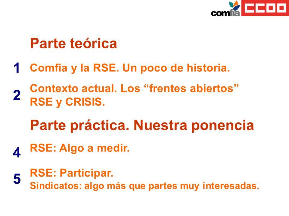 Parte práctica. Nuestra ponencia 4 5