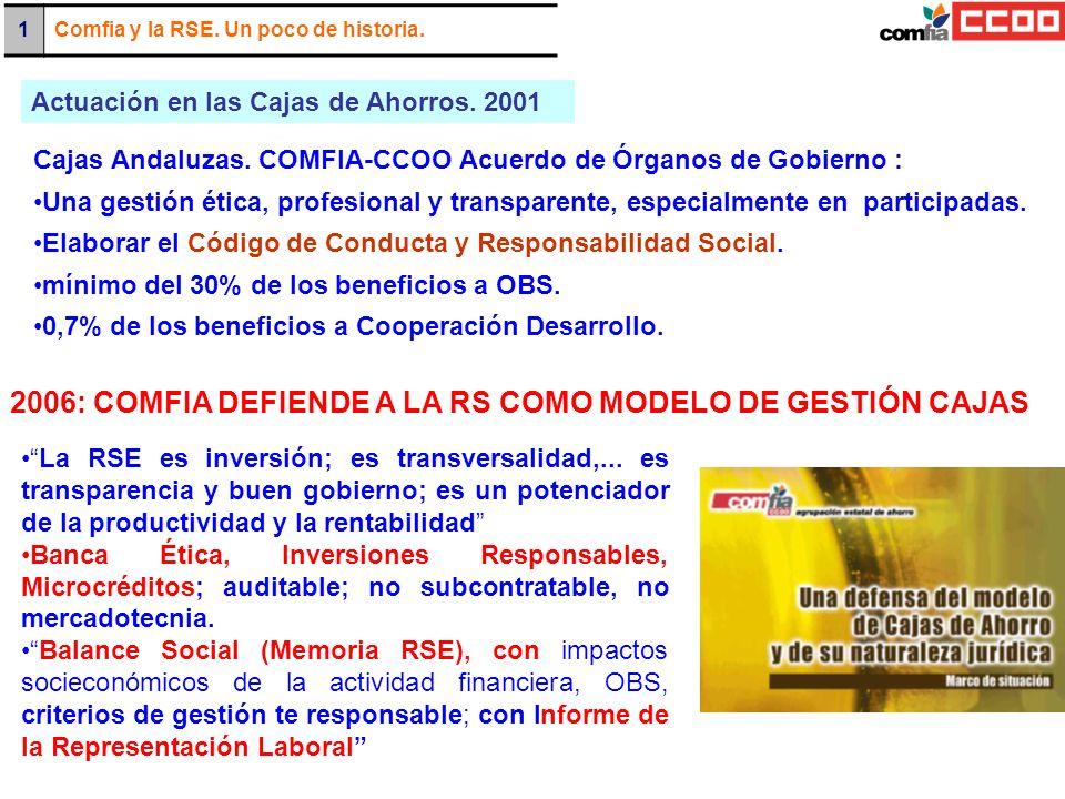 2006: COMFIA DEFIENDE A LA RS COMO MODELO DE GESTIÓN CAJAS